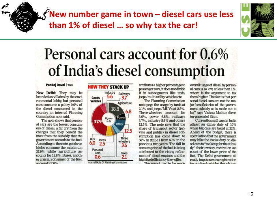 12 New number game in town – diesel cars use less than 1% of diesel … so why tax the car!