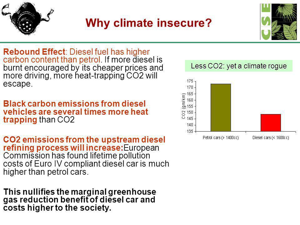 Rebound Effect: Diesel fuel has higher carbon content than petrol.