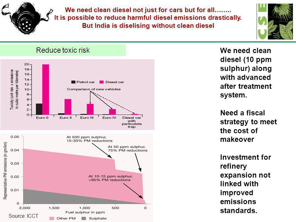 We need clean diesel not just for cars but for all……..