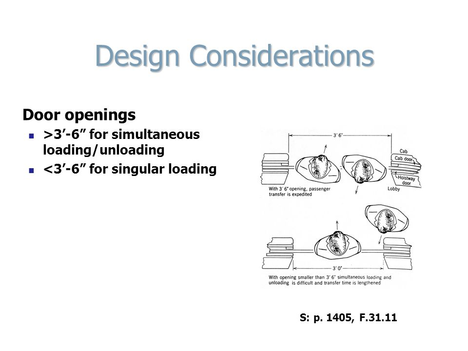 Design Considerations Door openings >3-6 for simultaneous loading/unloading <3-6 for singular loading S: p.