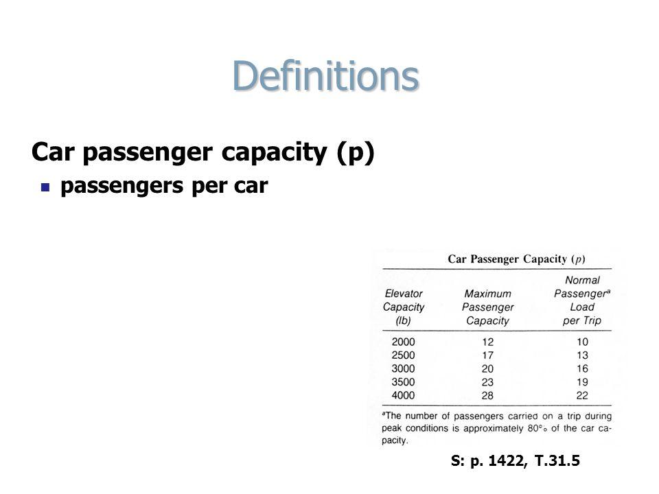 Definitions Car passenger capacity (p) passengers per car S: p. 1422, T.31.5
