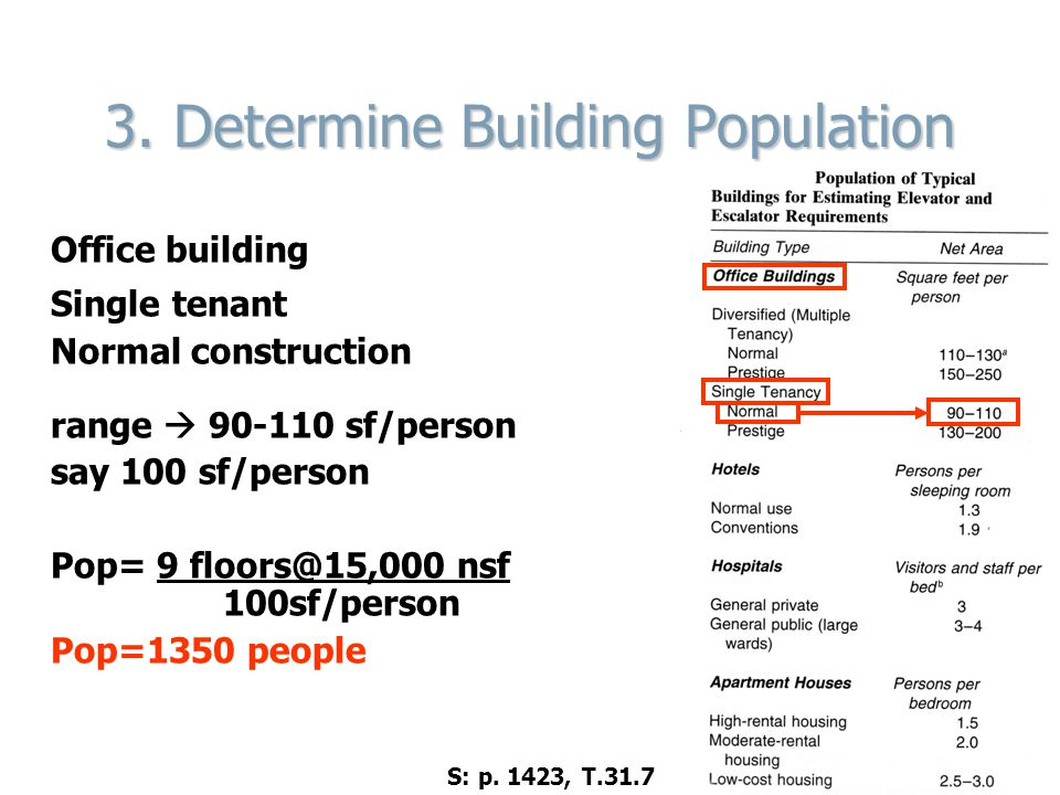 3. Determine Building Population Office building Single tenant Normal construction range 90-110 sf/person say 100 sf/person Pop= 9 floors@15,000 nsf 1