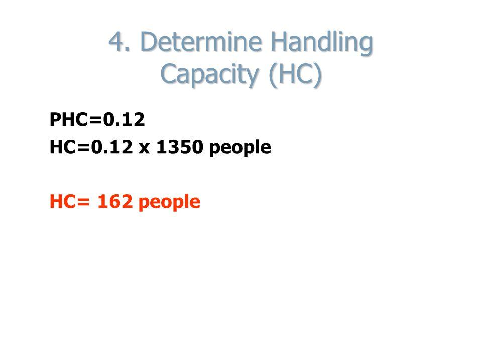 4. Determine Handling Capacity (HC) PHC=0.12 HC=0.12 x 1350 people HC= 162 people