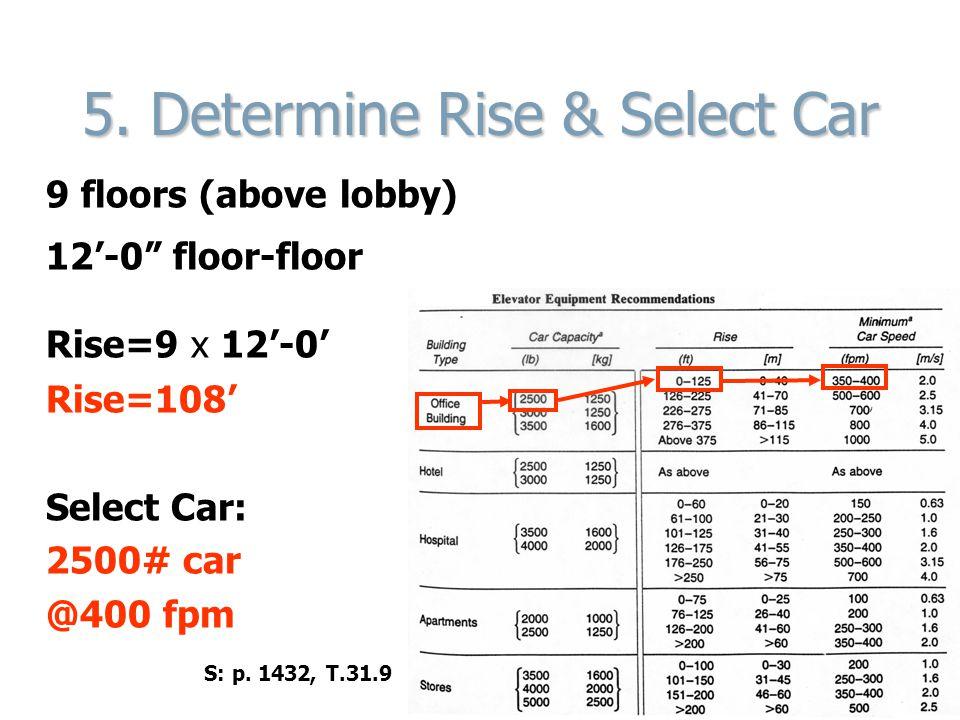 5. Determine Rise & Select Car 9 floors (above lobby) 12-0 floor-floor Rise=9 x 12-0 Rise=108 Select Car: 2500# car @400 fpm S: p. 1432, T.31.9