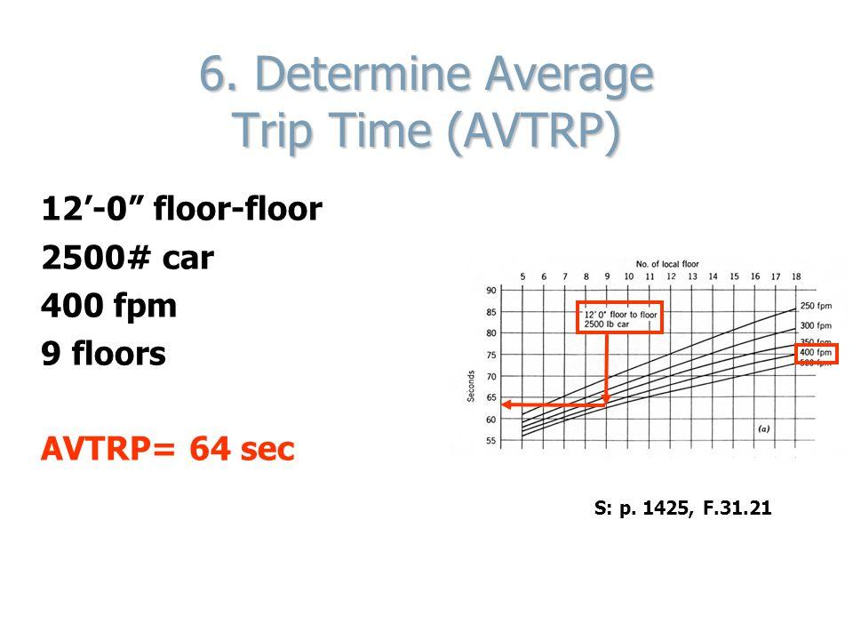 6. Determine Average Trip Time (AVTRP) 12-0 floor-floor 2500# car 400 fpm 9 floors AVTRP= 64 sec S: p. 1425, F.31.21