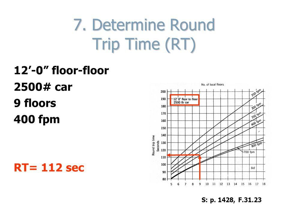7. Determine Round Trip Time (RT) 12-0 floor-floor 2500# car 9 floors 400 fpm RT= 112 sec S: p. 1428, F.31.23
