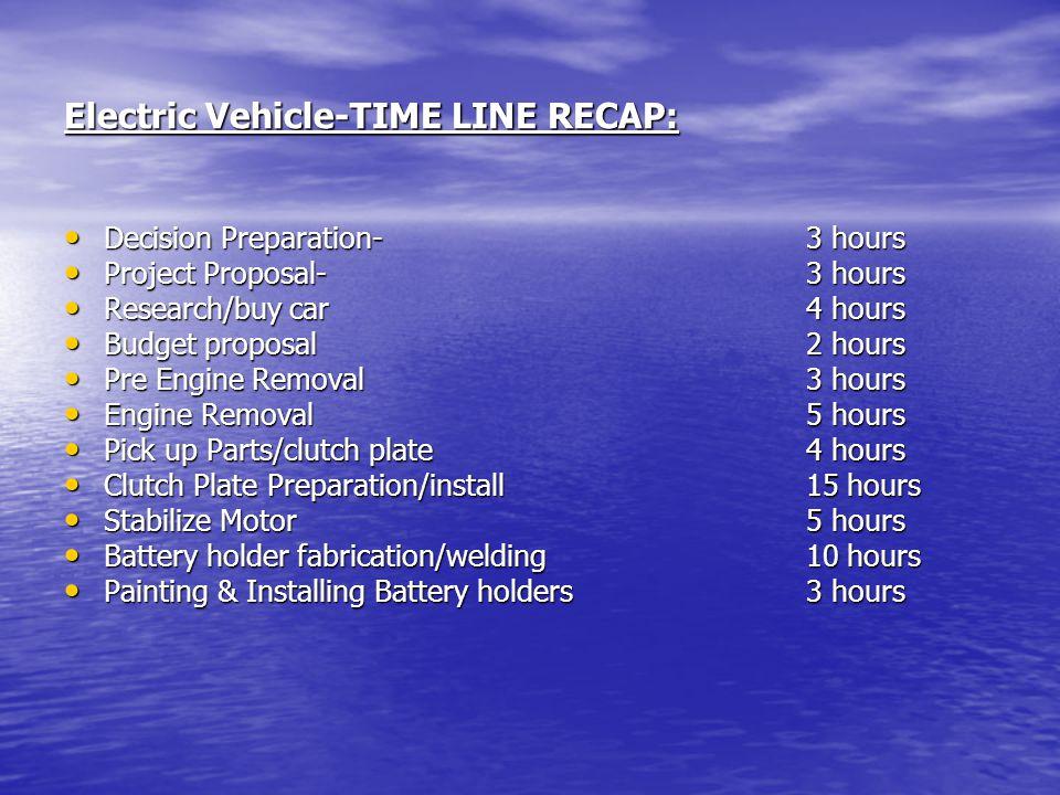 Electric Vehicle-TIME LINE RECAP: Decision Preparation- 3 hours Decision Preparation- 3 hours Project Proposal-3 hours Project Proposal-3 hours Resear