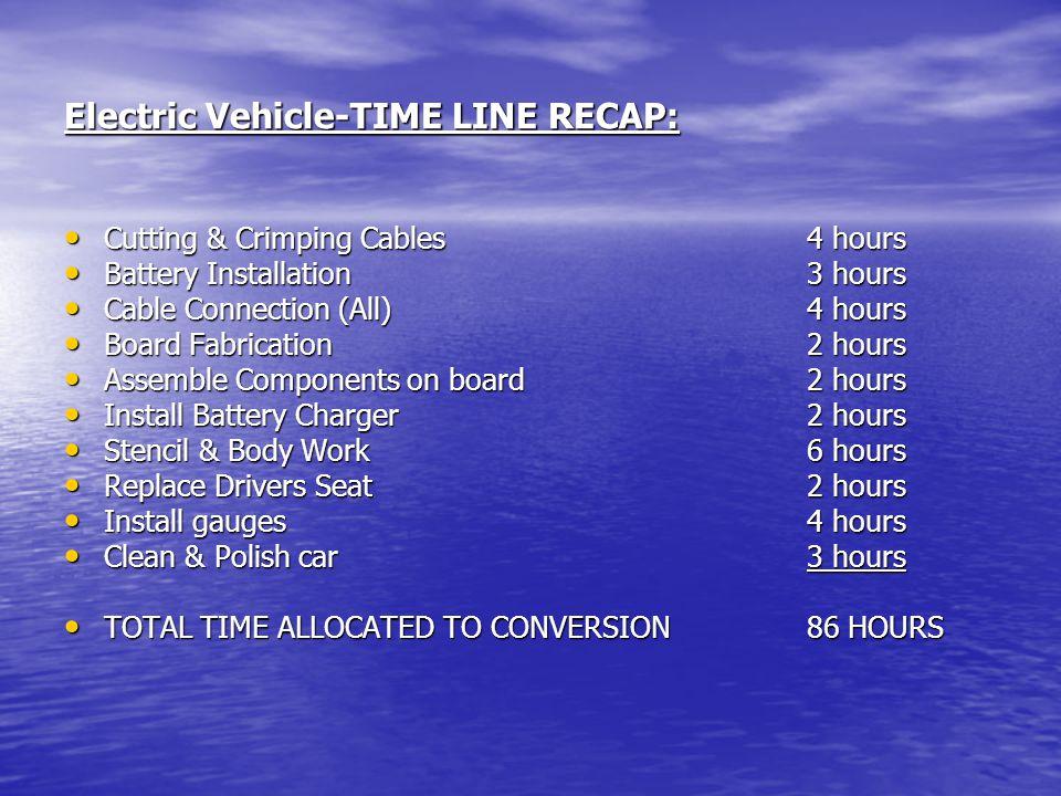 Electric Vehicle-TIME LINE RECAP: Cutting & Crimping Cables4 hours Cutting & Crimping Cables4 hours Battery Installation3 hours Battery Installation3