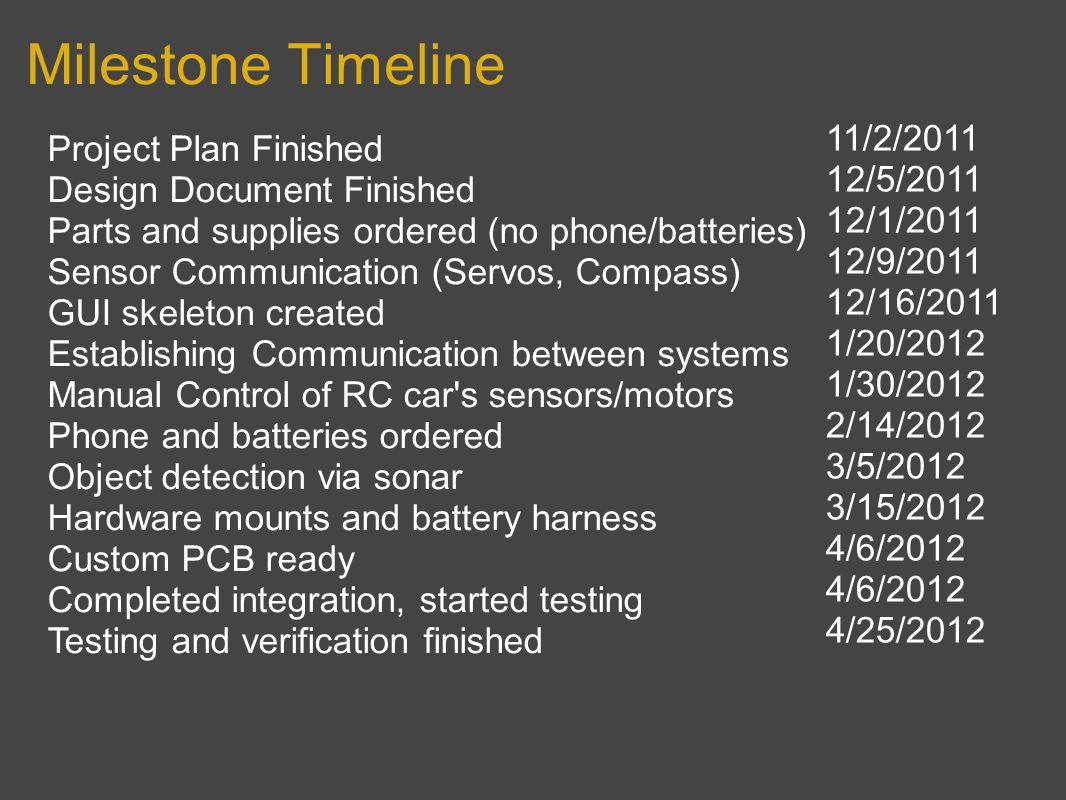 Milestone Timeline Project Plan Finished Design Document Finished Parts and supplies ordered (no phone/batteries) Sensor Communication (Servos, Compass) GUI skeleton created Establishing Communication between systems Manual Control of RC car s sensors/motors Phone and batteries ordered Object detection via sonar Hardware mounts and battery harness Custom PCB ready Completed integration, started testing Testing and verification finished 11/2/2011 12/5/2011 12/1/2011 12/9/2011 12/16/2011 1/20/2012 1/30/2012 2/14/2012 3/5/2012 3/15/2012 4/6/2012 4/25/2012