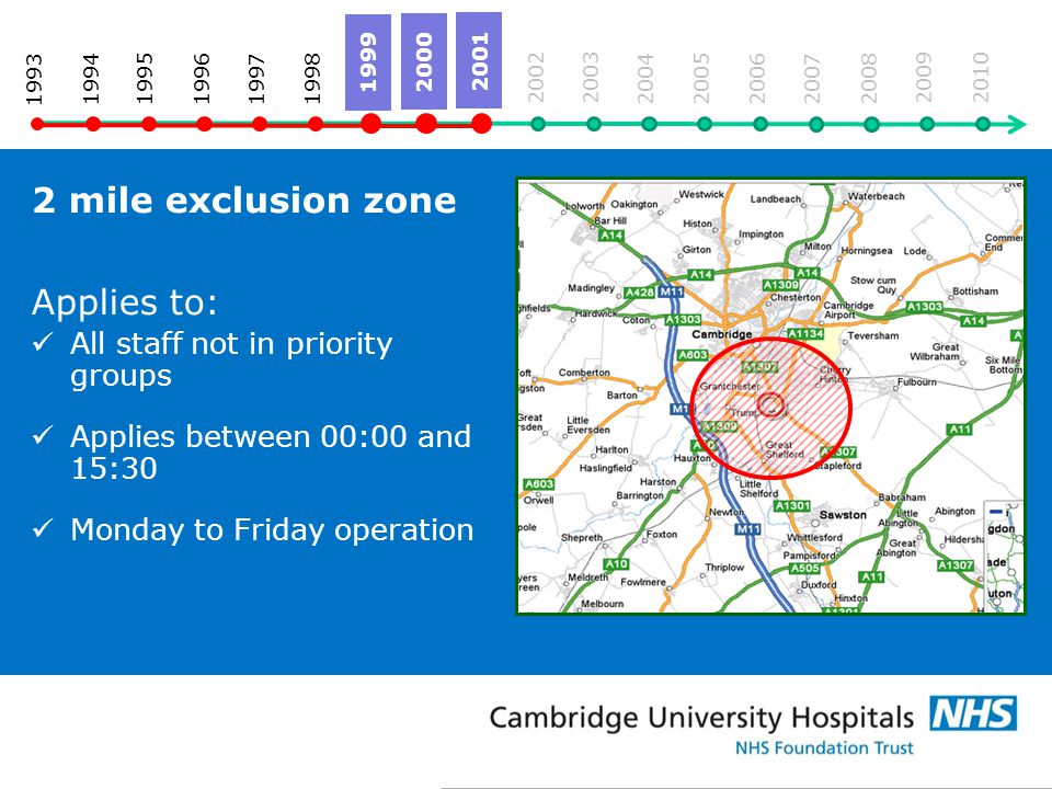 2 mile exclusion zone Applies to: All staff not in priority groups Applies between 00:00 and 15:30 Monday to Friday operation 1993 19941995 2005 2004 2003 2002 2001 2000 1999 1996 1998 1997 2006 2007 2008 2009 2010