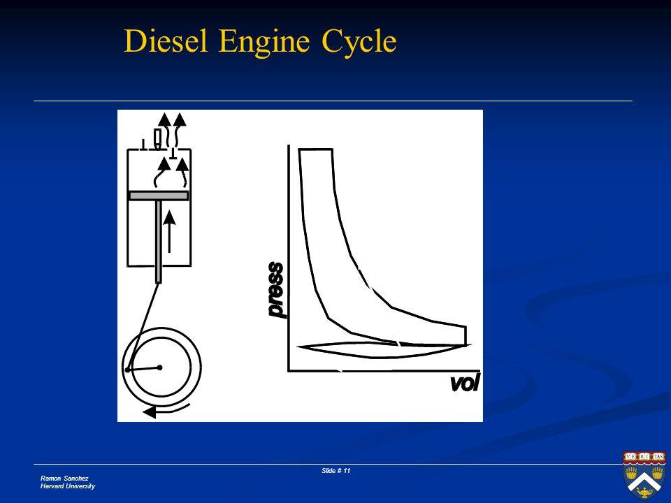 Ramon Sanchez Harvard University Slide # 11 Diesel Engine Cycle
