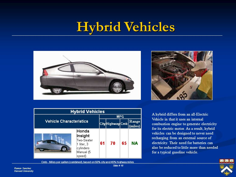 Ramon Sanchez Harvard University Slide # 18 Hybrid Vehicles Cmb - Miles per gallon (combined), based on 55% city and 45% highway miles A hybrid differs from an all-Electric Vehicle in that it uses an internal combustion engine to generate electricity for its electric motor.