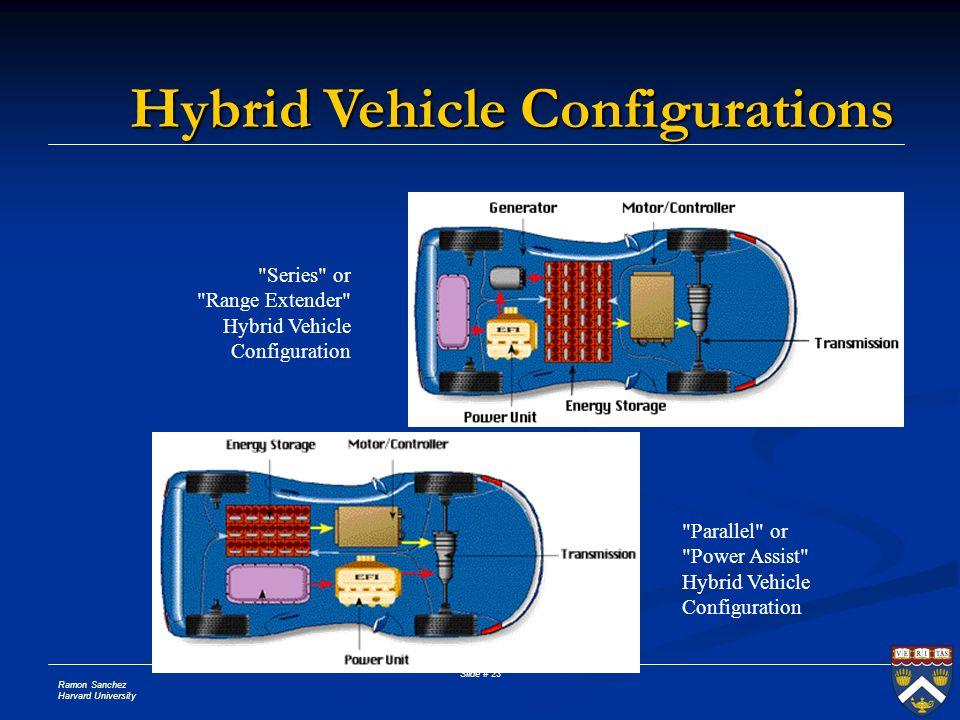 Ramon Sanchez Harvard University Slide # 23 Hybrid Vehicle Configurations Parallel or Power Assist Hybrid Vehicle Configuration Series or Range Extender Hybrid Vehicle Configuration