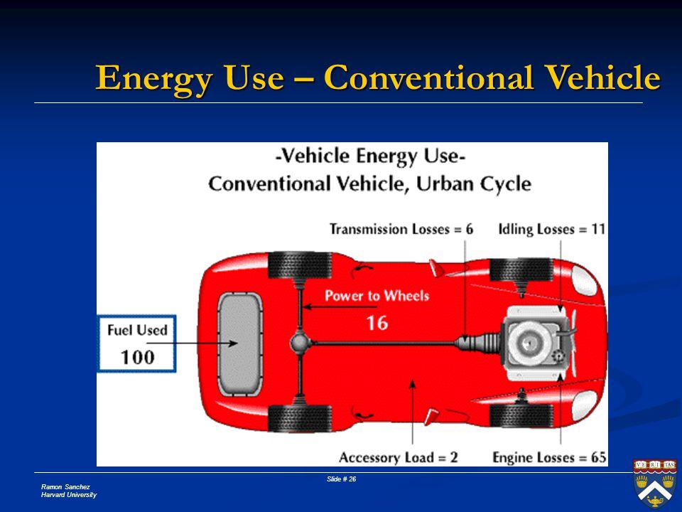 Ramon Sanchez Harvard University Slide # 26 Energy Use – Conventional Vehicle