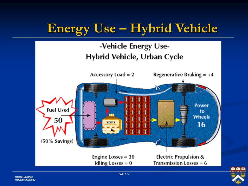 Ramon Sanchez Harvard University Slide # 27 Energy Use – Hybrid Vehicle