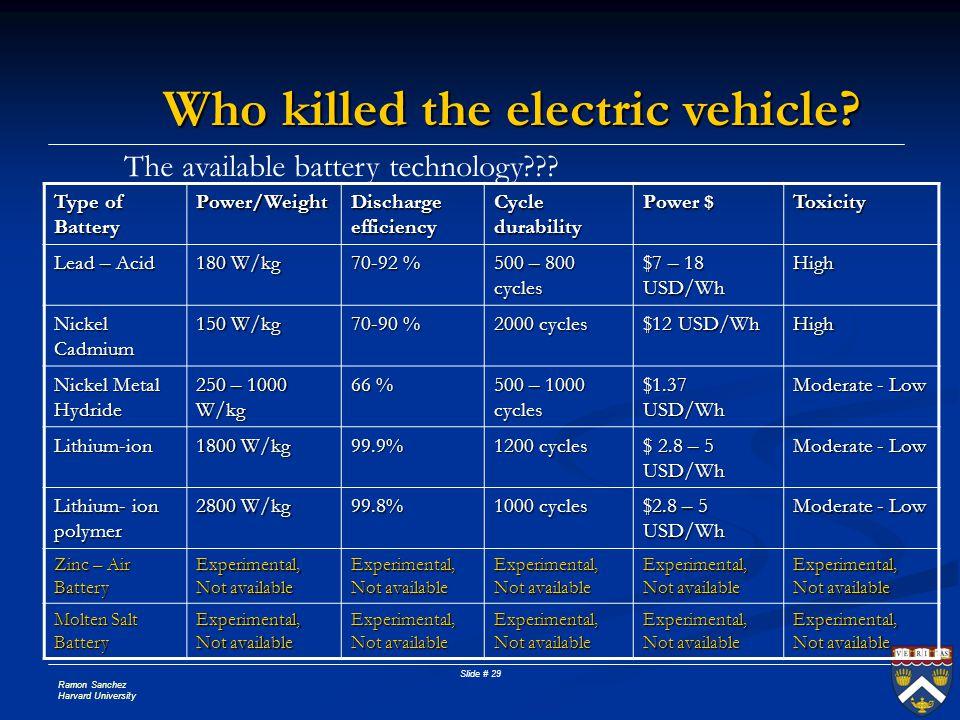 Ramon Sanchez Harvard University Slide # 29 Who killed the electric vehicle.