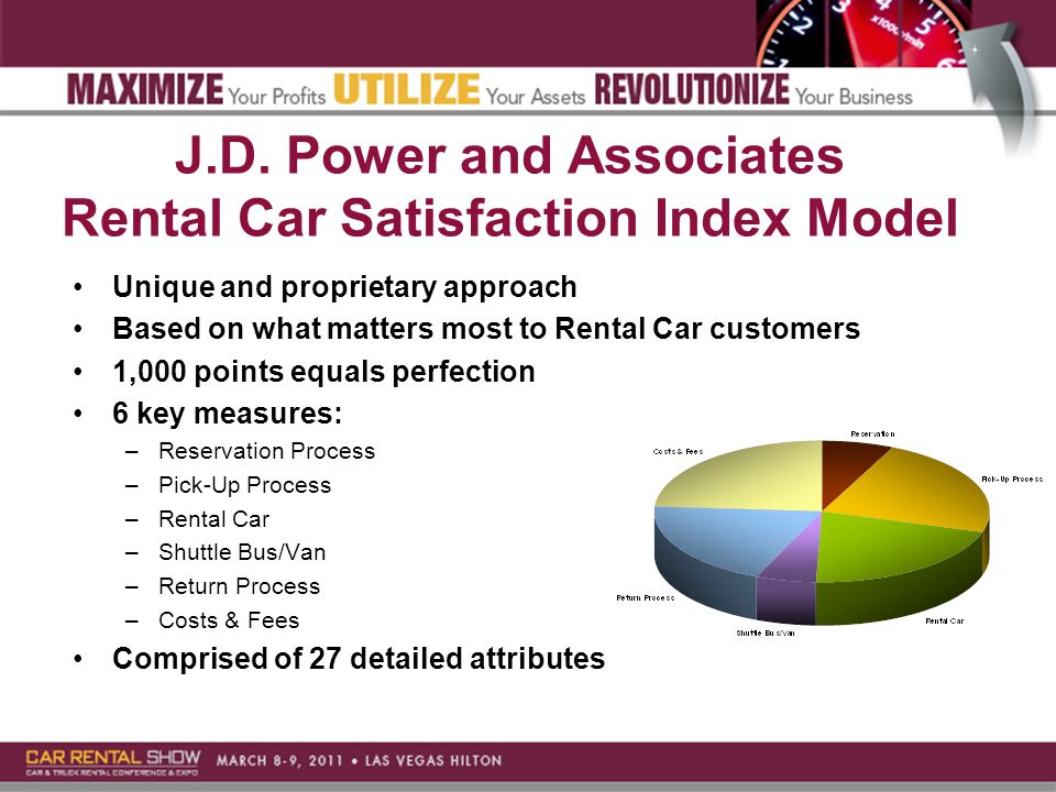 Unique and proprietary approach Based on what matters most to Rental Car customers 1,000 points equals perfection 6 key measures: –Reservation Process –Pick-Up Process –Rental Car –Shuttle Bus/Van –Return Process –Costs & Fees Comprised of 27 detailed attributes J.D.