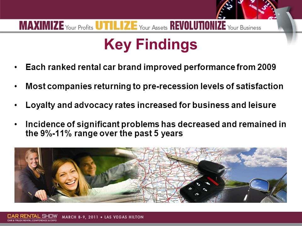 Each ranked rental car brand improved performance from 2009 Most companies returning to pre-recession levels of satisfaction Loyalty and advocacy rates increased for business and leisure Incidence of significant problems has decreased and remained in the 9%-11% range over the past 5 years Key Findings