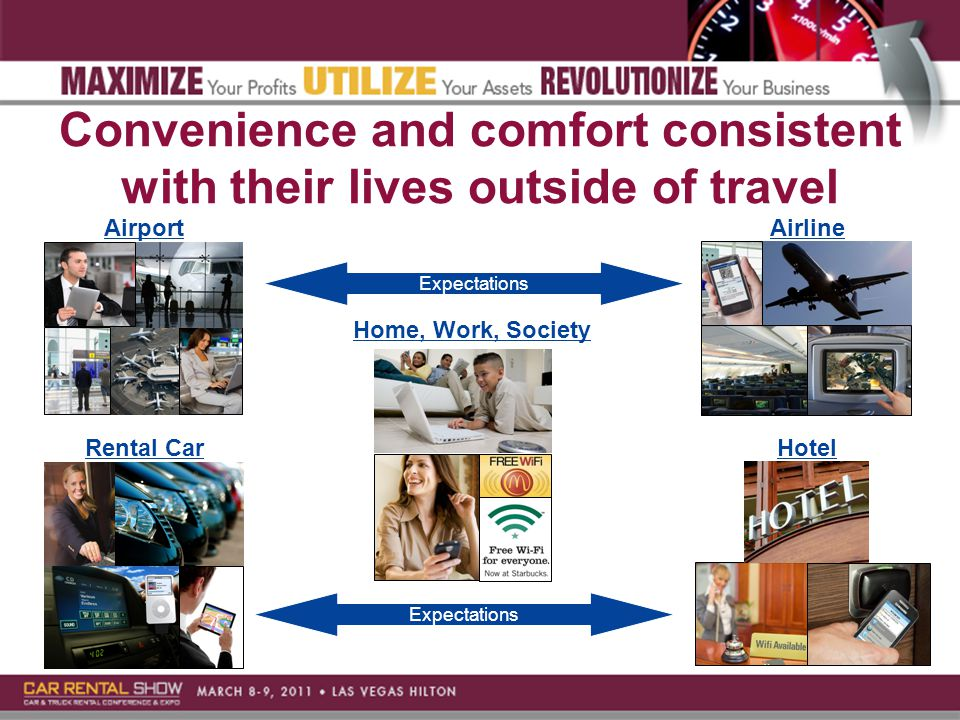 Convenience and comfort consistent with their lives outside of travel Home, Work, Society AirportAirline HotelRental Car Expectations