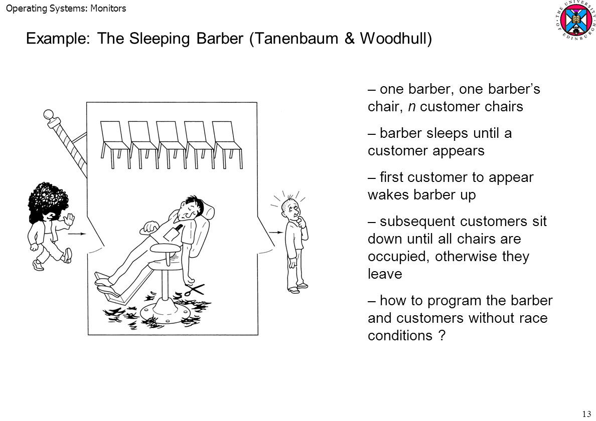 Operating Systems: Monitors 13 Example: The Sleeping Barber (Tanenbaum & Woodhull) –one barber, one barbers chair, n customer chairs –barber sleeps until a customer appears –first customer to appear wakes barber up –subsequent customers sit down until all chairs are occupied, otherwise they leave –how to program the barber and customers without race conditions