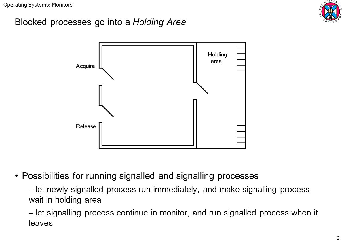 Operating Systems: Monitors 2 Blocked processes go into a Holding Area Possibilities for running signalled and signalling processes –let newly signalled process run immediately, and make signalling process wait in holding area –let signalling process continue in monitor, and run signalled process when it leaves