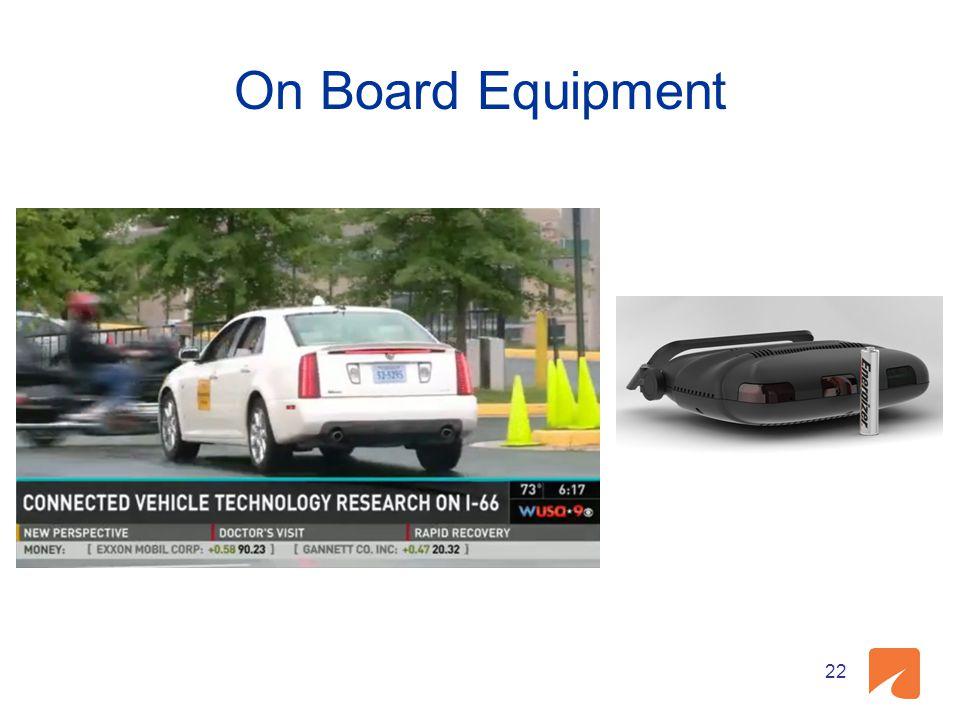 On Board Equipment 22