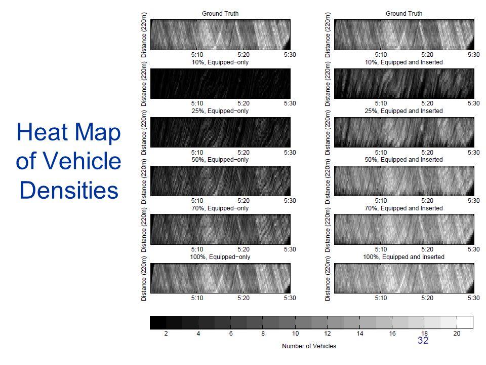 Heat Map of Vehicle Densities 32