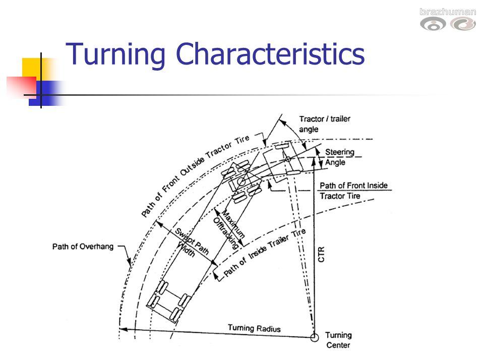 Turning Characteristics