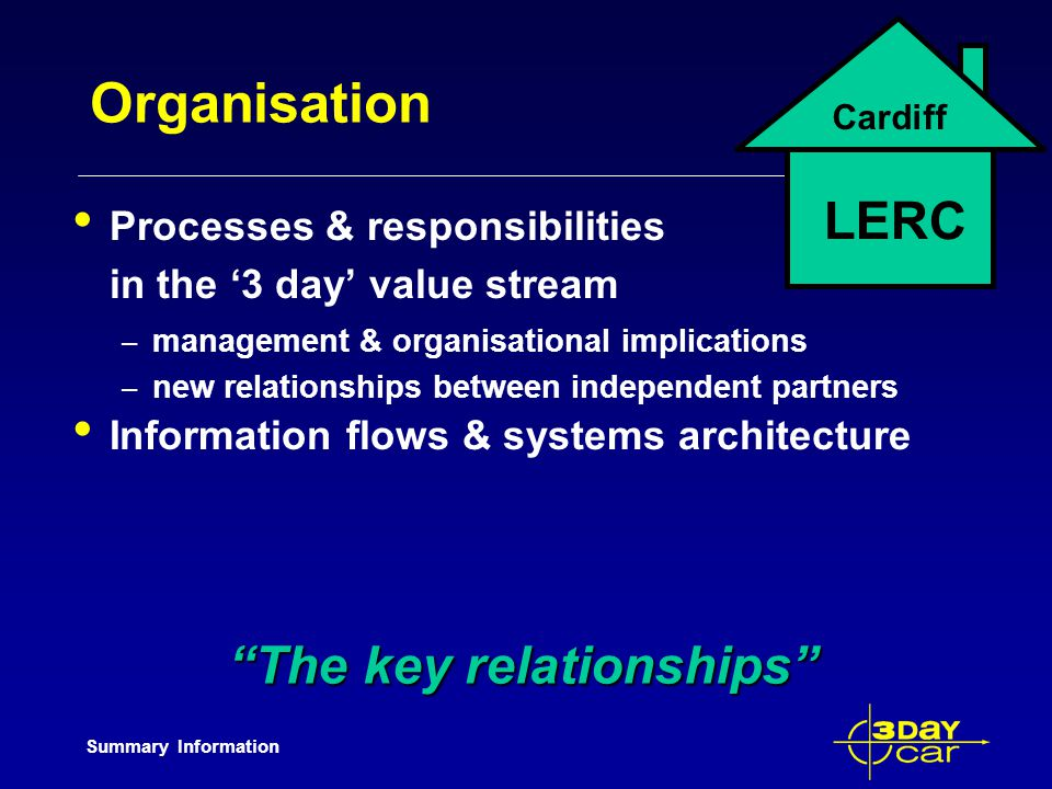 Summary Information Organisation Processes & responsibilities in the 3 day value stream – management & organisational implications – new relationships between independent partners Information flows & systems architecture LERC Cardiff The key relationships
