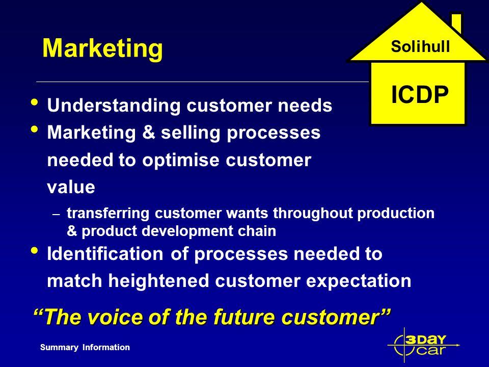 Summary Information Marketing Understanding customer needs Marketing & selling processes needed to optimise customer value – transferring customer wan