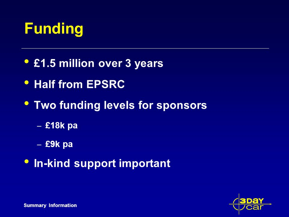 Summary Information Funding £1.5 million over 3 years Half from EPSRC Two funding levels for sponsors – £18k pa – £9k pa In-kind support important
