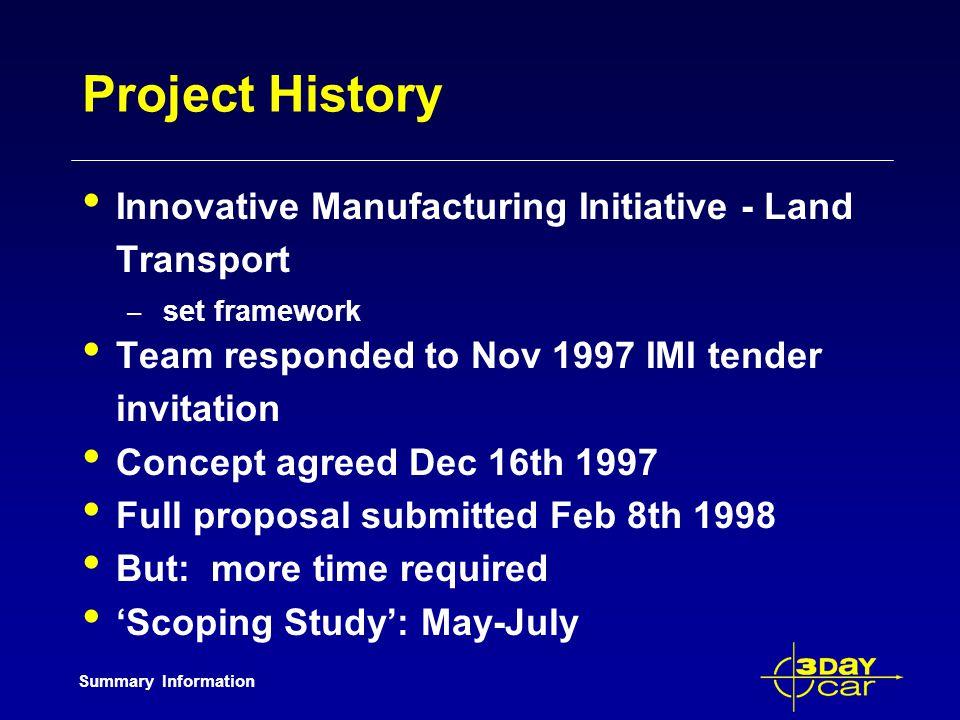 Summary Information Project History Innovative Manufacturing Initiative - Land Transport – set framework Team responded to Nov 1997 IMI tender invitat