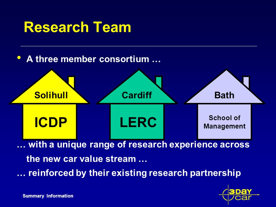 Summary Information Research Team A three member consortium … … with a unique range of research experience across the new car value stream … … reinforced by their existing research partnership ICDP Solihull LERC Cardiff School of Management Bath