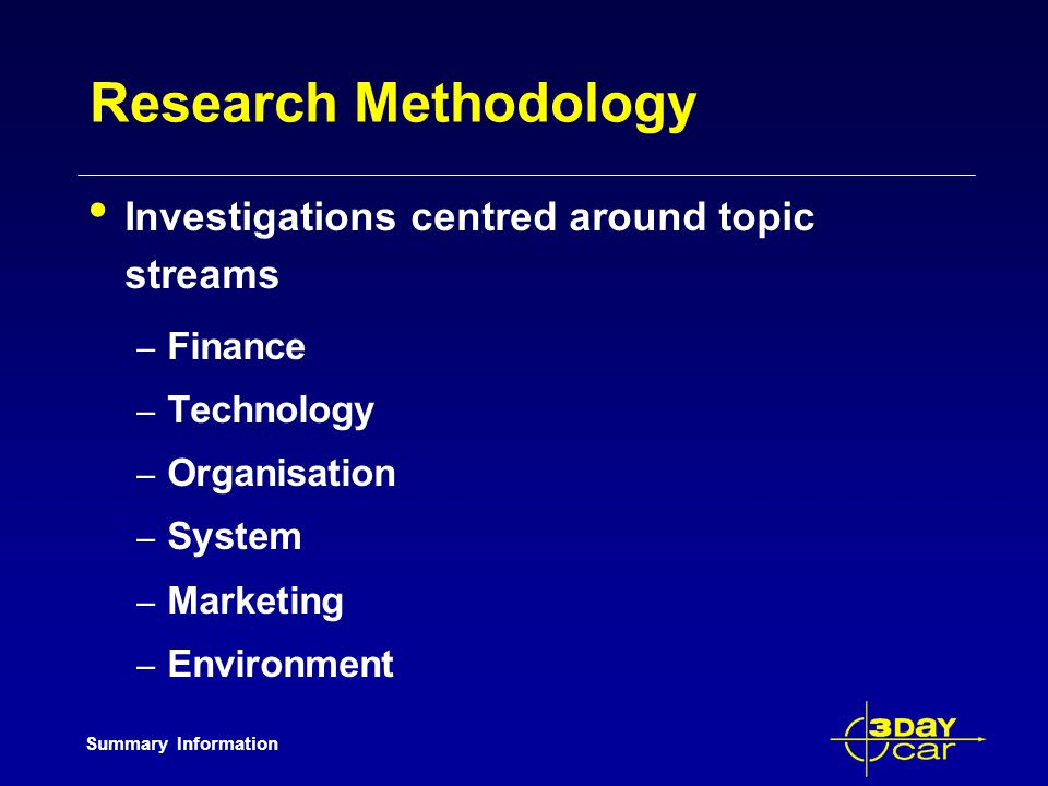 Summary Information Research Methodology Investigations centred around topic streams – Finance – Technology – Organisation – System – Marketing – Environment