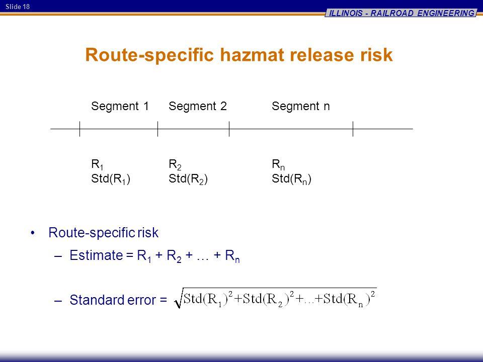 Slide 18 ILLINOIS - RAILROAD ENGINEERING Route-specific hazmat release risk Route-specific risk –Estimate = R 1 + R 2 + … + R n –Standard error = Segm