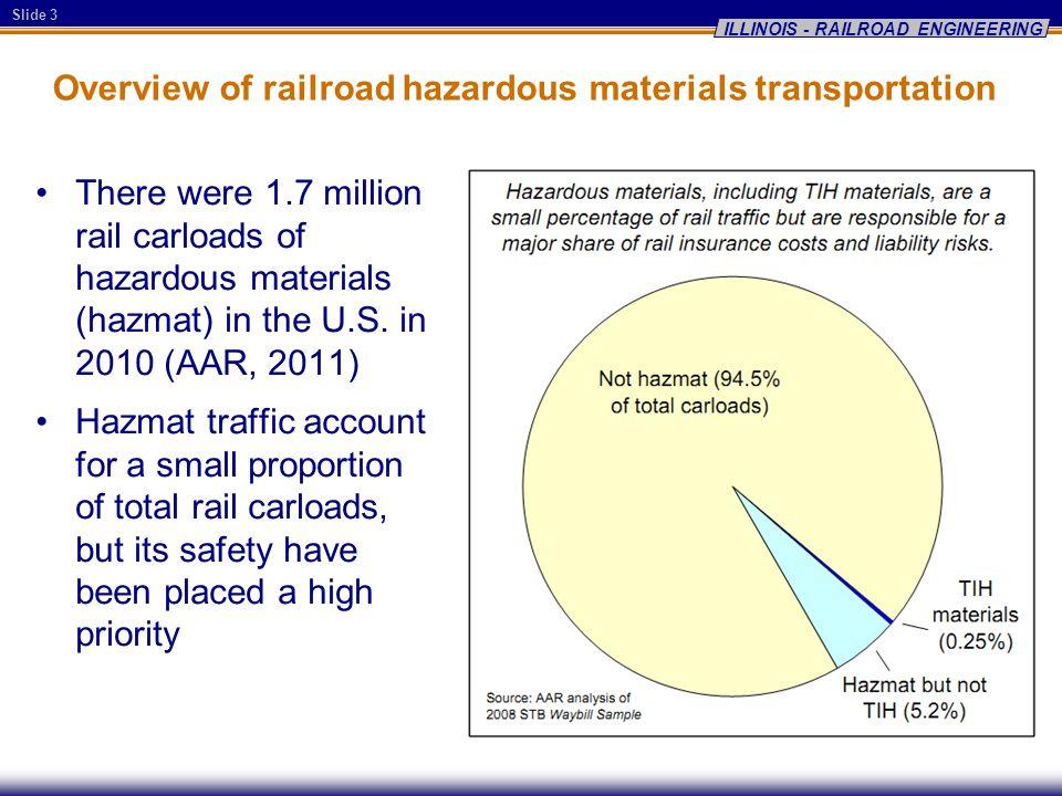 Slide 3 ILLINOIS - RAILROAD ENGINEERING Overview of railroad hazardous materials transportation There were 1.7 million rail carloads of hazardous mate