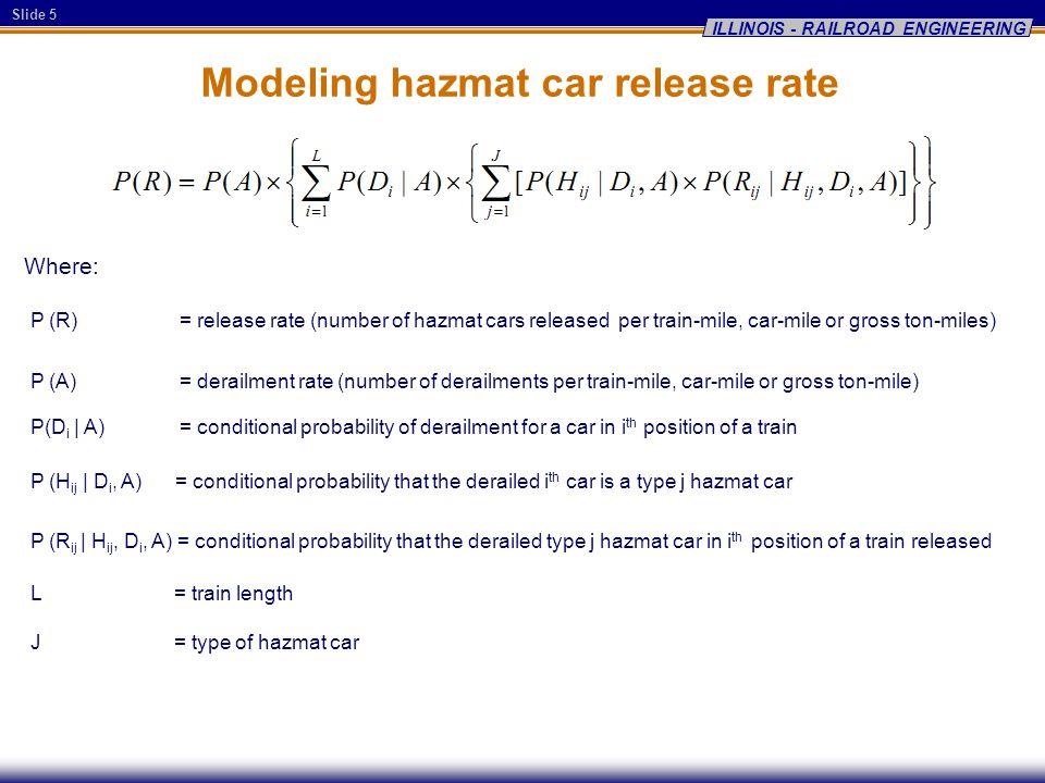 Slide 5 ILLINOIS - RAILROAD ENGINEERING Modeling hazmat car release rate P (A) = derailment rate (number of derailments per train-mile, car-mile or gr