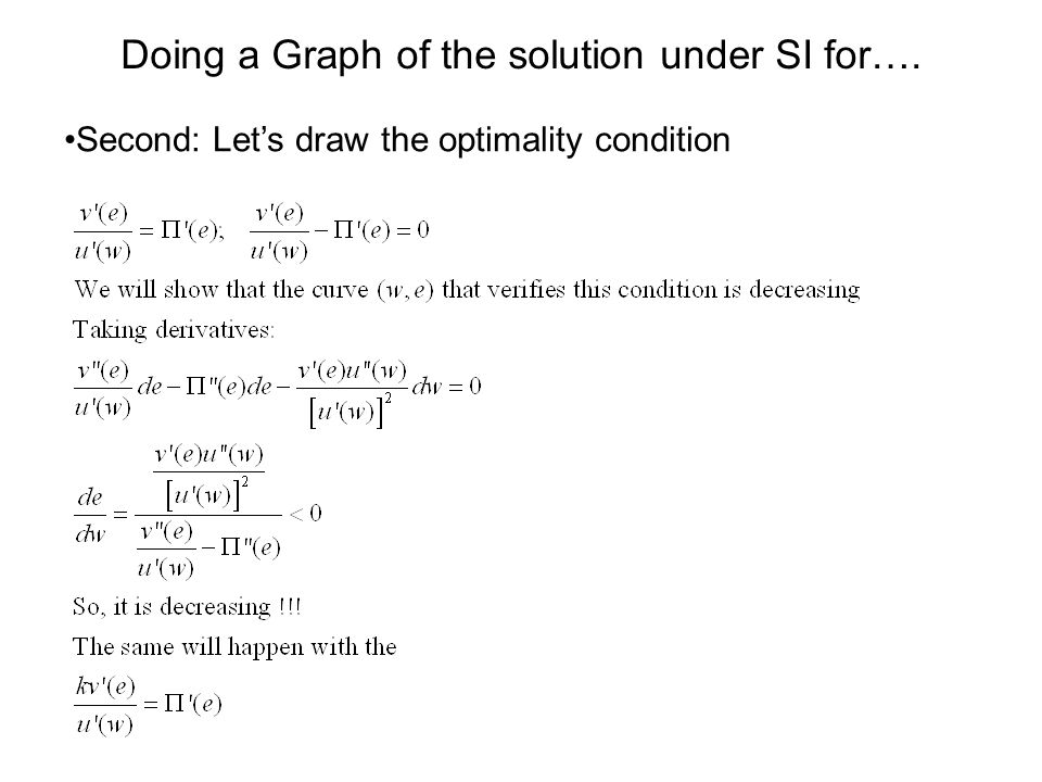 Doing a Graph of the solution under SI for…. Second: Lets draw the optimality condition