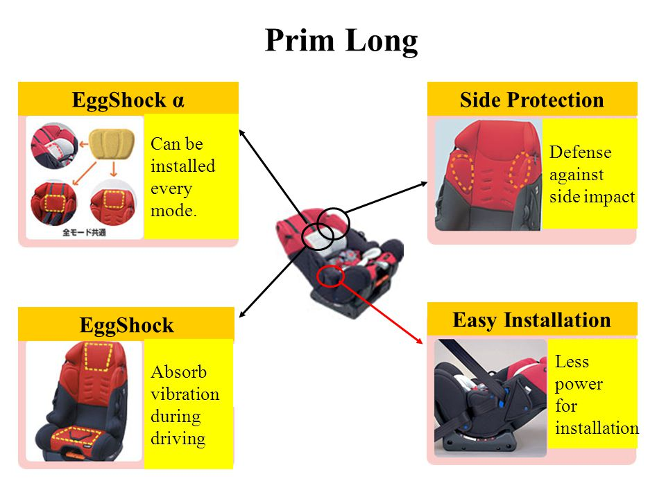 Prim Long Side Protection Easy Installation EggShock EggShock α Defense against side impact Can be installed every mode.