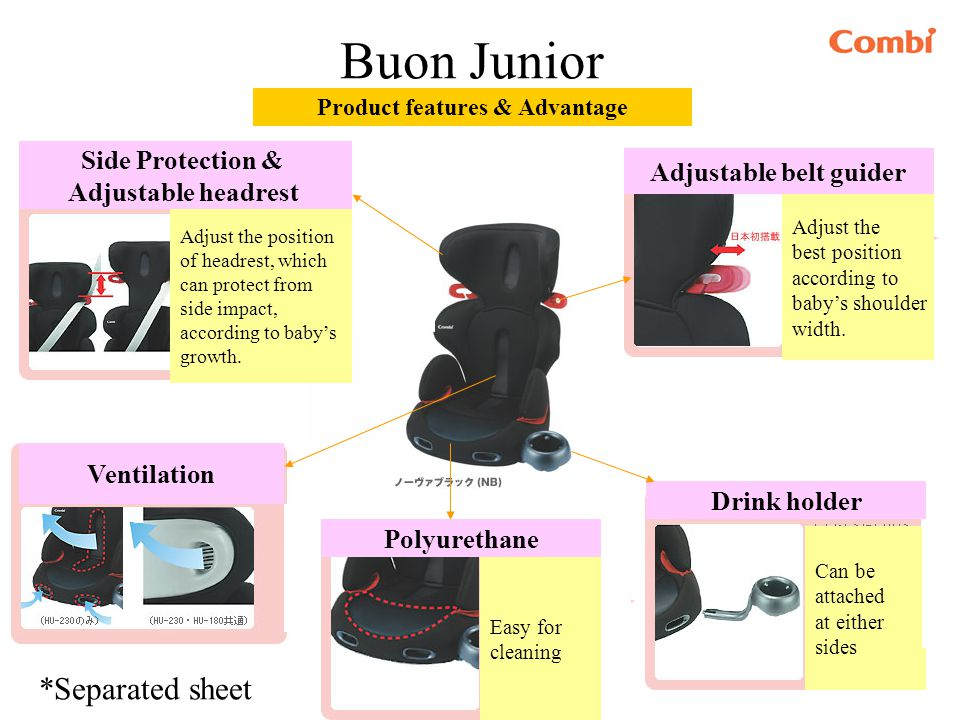 Buon Junior Product features & Advantage Side Protection & Adjustable headrest Adjust the position of headrest, which can protect from side impact, according to babys growth.