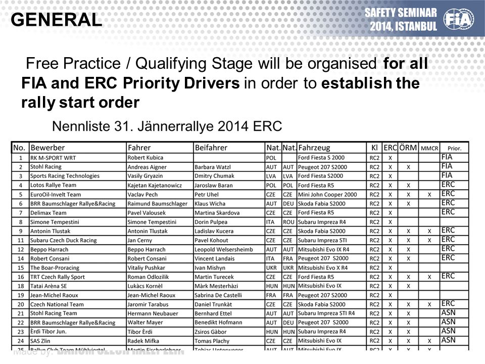 This stage may become a shakedown stage for other competitors after Qualifying is complete.