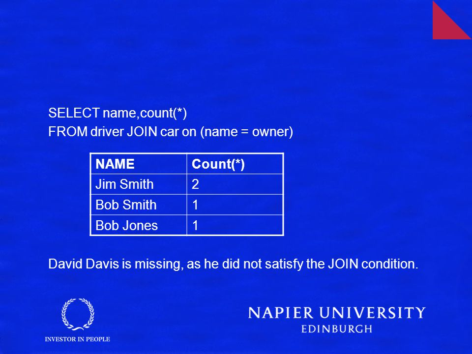 SELECT name,count(*) FROM driver JOIN car on (name = owner) David Davis is missing, as he did not satisfy the JOIN condition. NAMECount(*) Jim Smith2