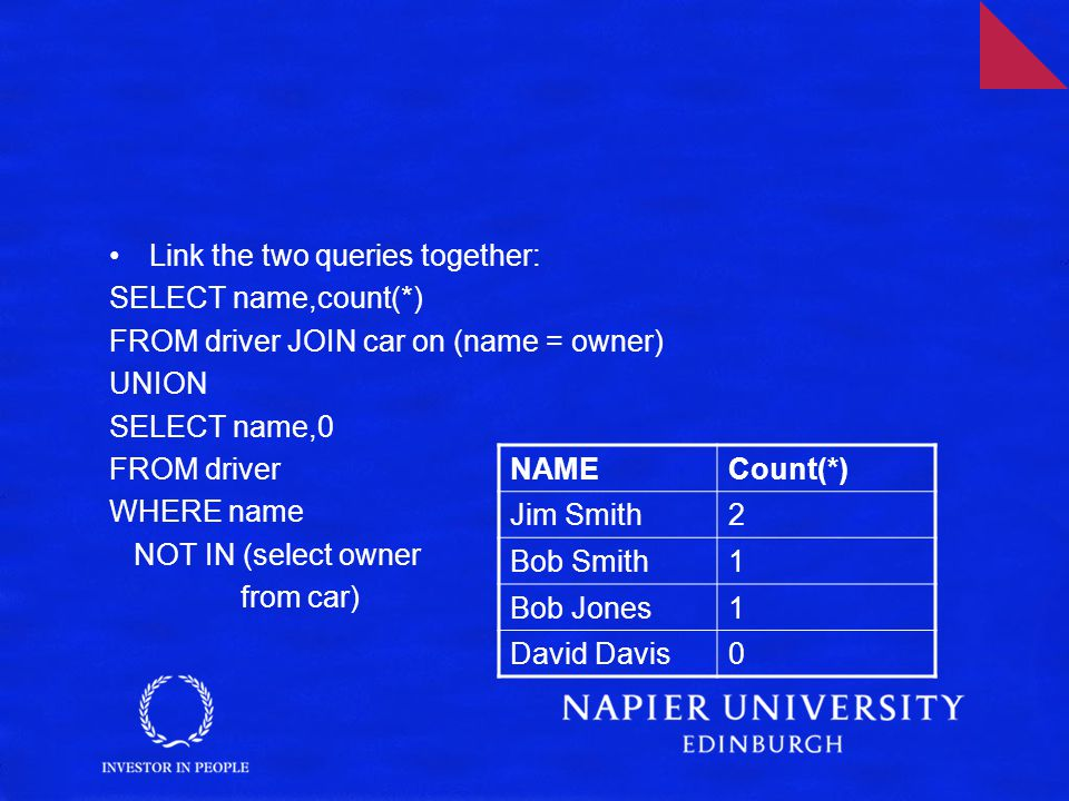 Link the two queries together: SELECT name,count(*) FROM driver JOIN car on (name = owner) UNION SELECT name,0 FROM driver WHERE name NOT IN (select owner from car) NAMECount(*) Jim Smith2 Bob Smith1 Bob Jones1 David Davis0
