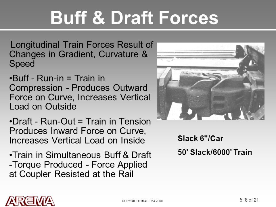 5: 8 of 21 COPYRIGHT © AREMA 2008 Buff & Draft Forces Longitudinal Train Forces Result of Changes in Gradient, Curvature & Speed Buff - Run-in = Train