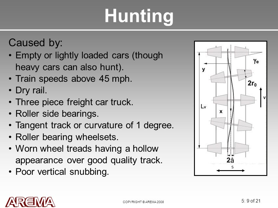 5: 9 of 21 COPYRIGHT © AREMA 2008 Hunting Caused by: Empty or lightly loaded cars (though heavy cars can also hunt). Train speeds above 45 mph. Dry ra