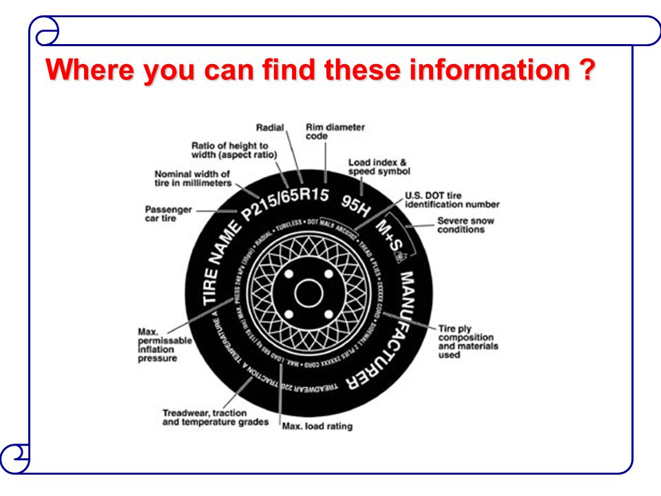 Where you can find these information ?