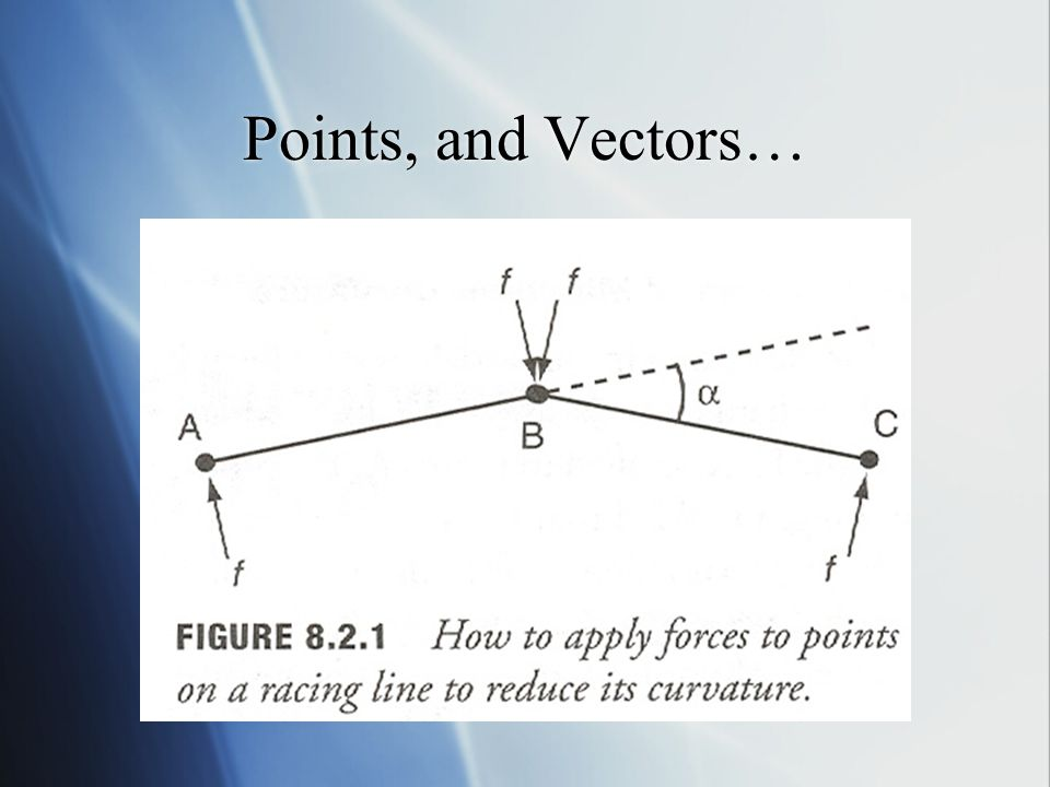Points, and Vectors…
