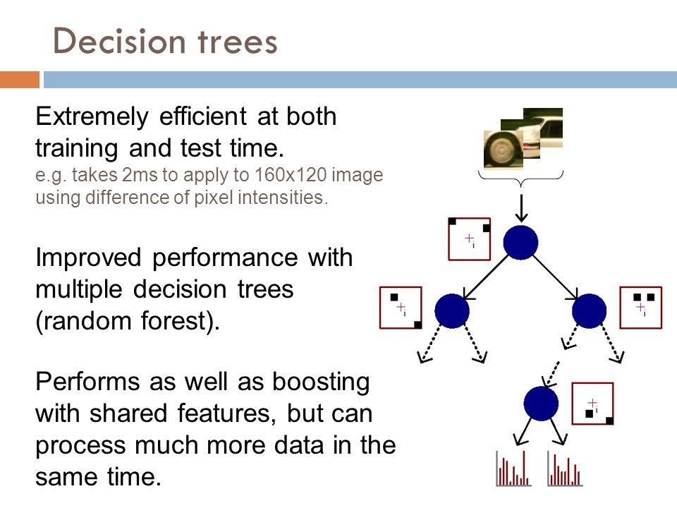 Decision trees Extremely efficient at both training and test time. e.g. takes 2ms to apply to 160x120 image using difference of pixel intensities. Imp