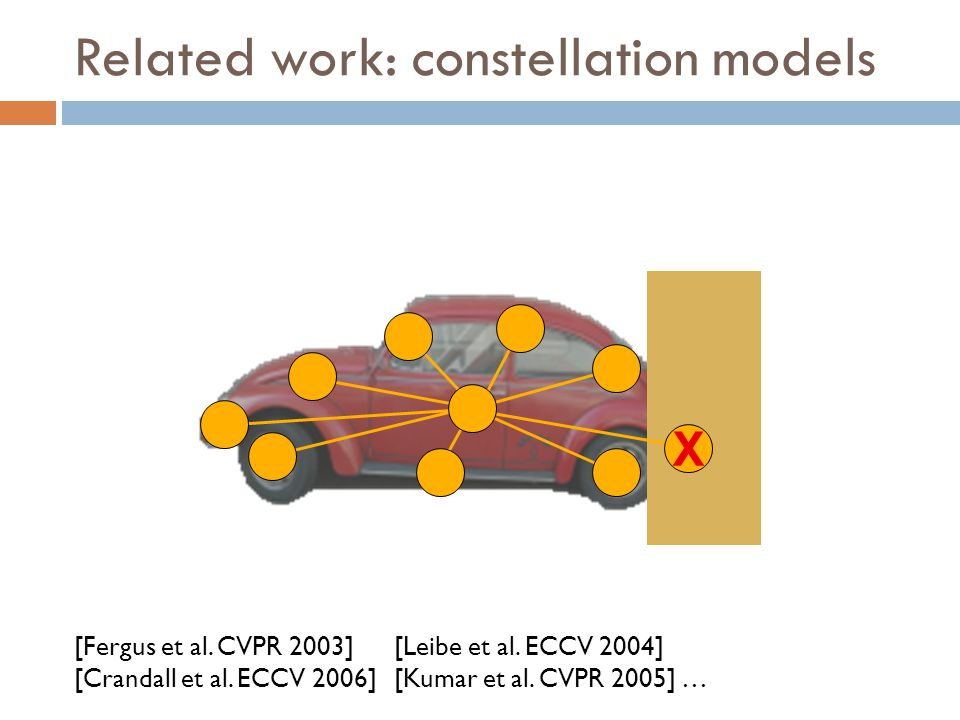 Related work: constellation models X [Crandall et al.