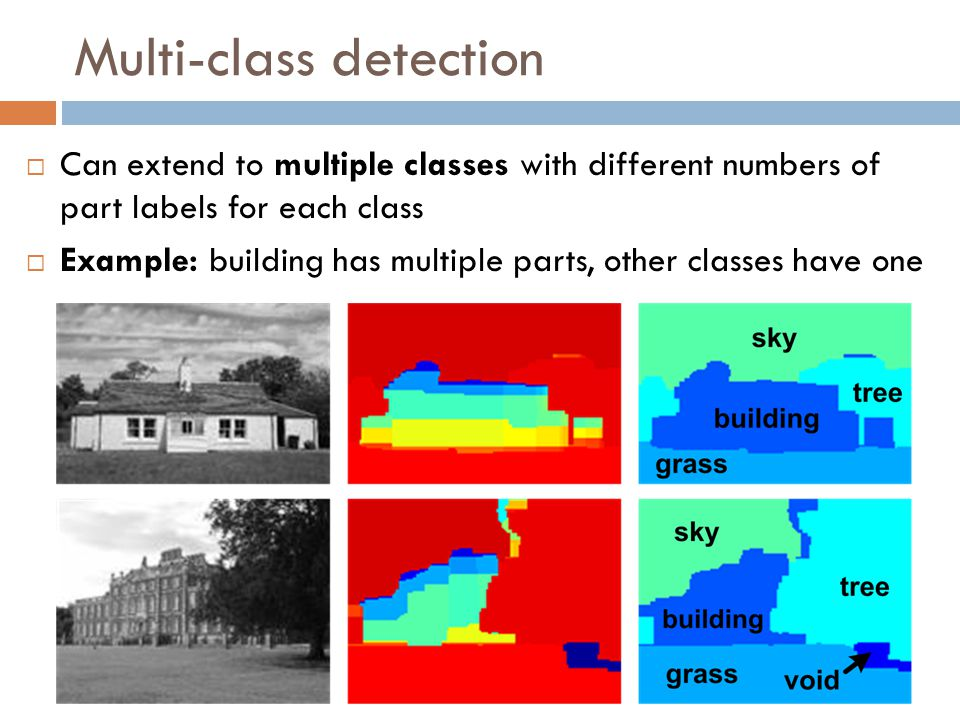 Multi-class detection Can extend to multiple classes with different numbers of part labels for each class Example: building has multiple parts, other